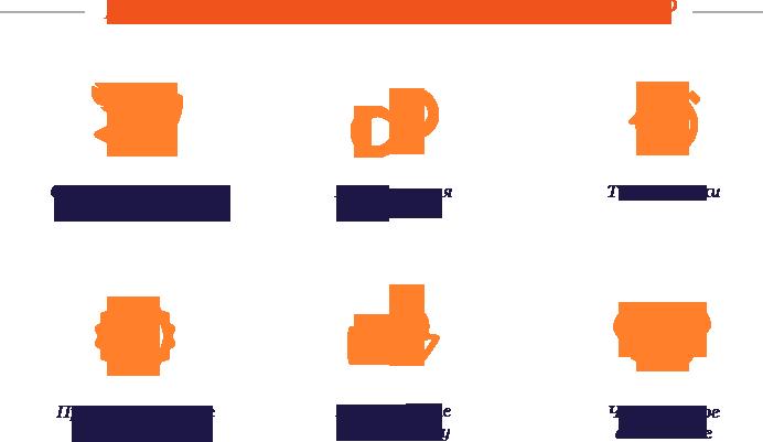 info_oranges